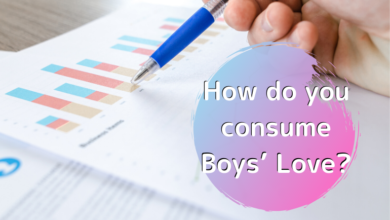 Photo of futekiya Community Survey #4 Responses: Boys' Love Mediums